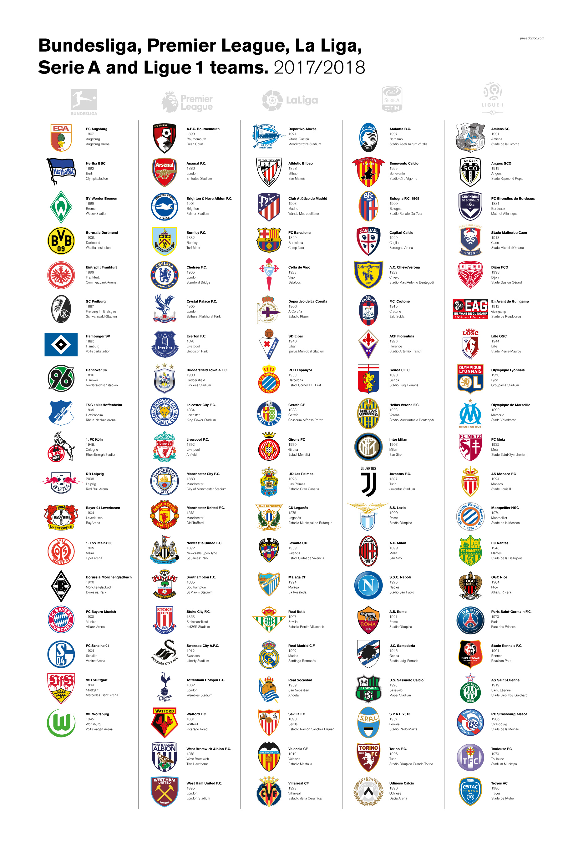 Brand New Top Tier Soccer Logos