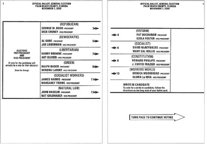 Palm Beach County, Florida 2000 Election Ballot