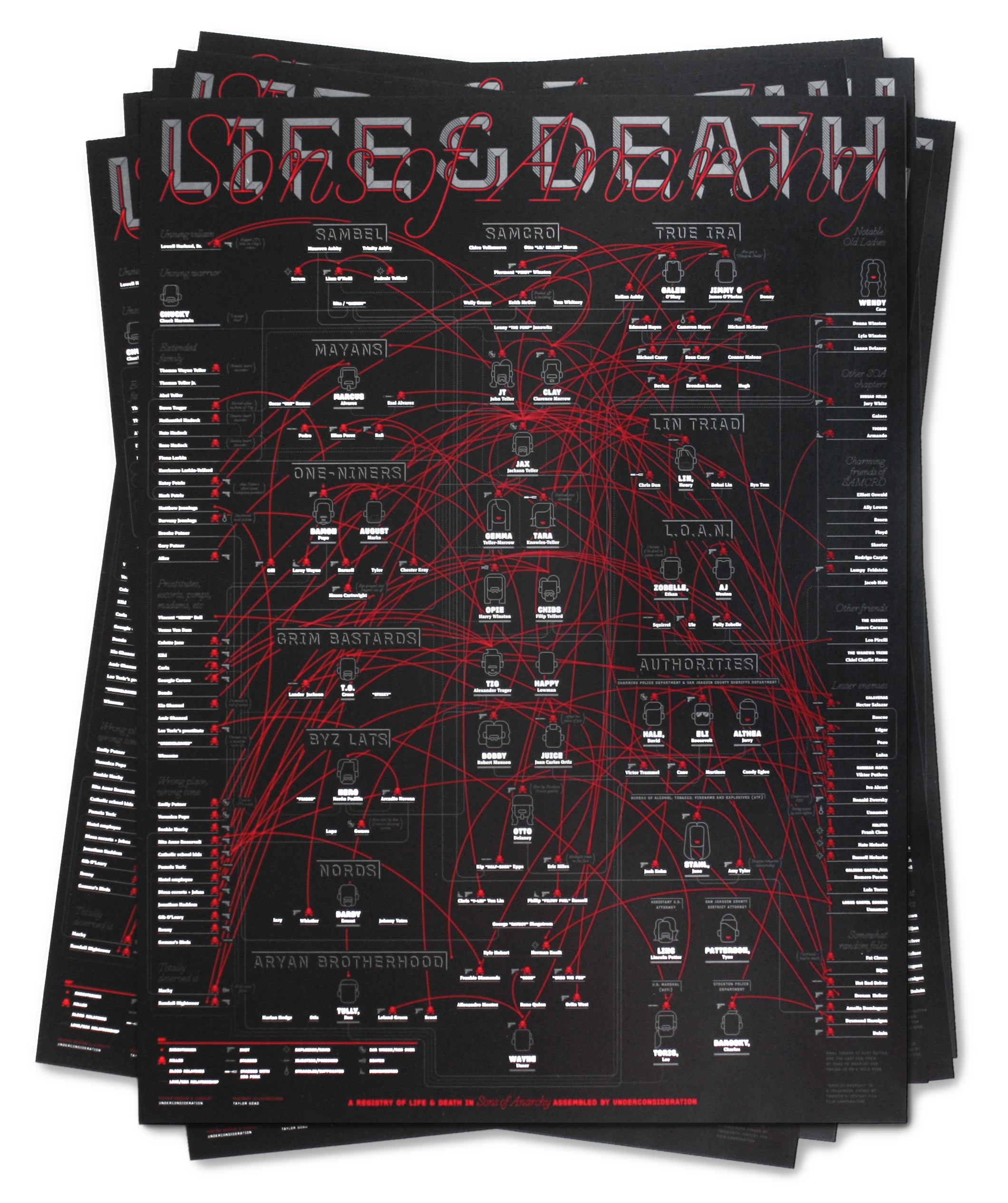 A Graphic Registry of Life & Death in Sons of Anarchy
