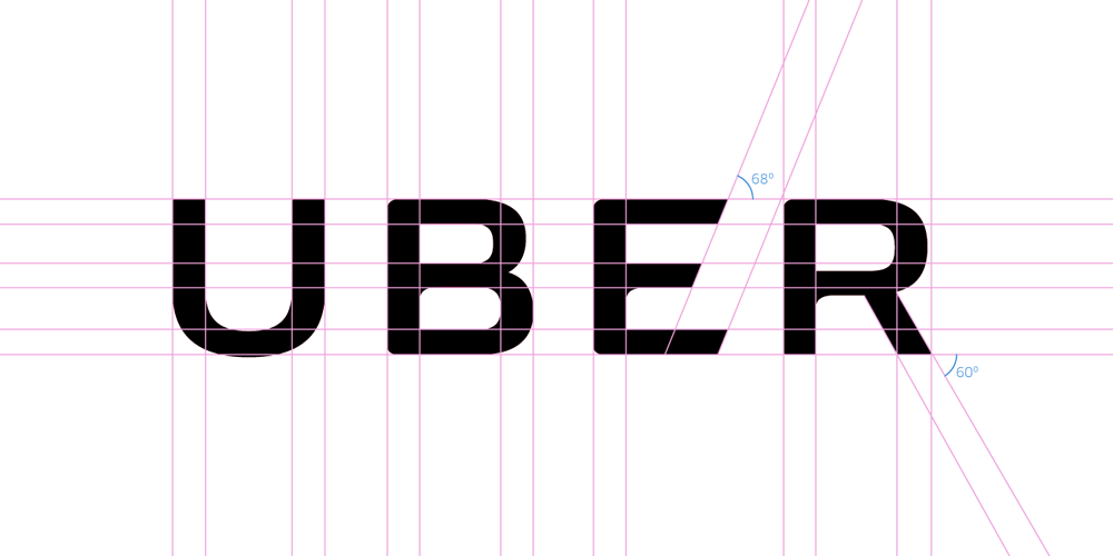 On Uber